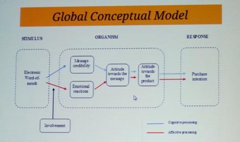 conceptualising globalisation