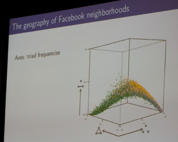 The Geography of Facebook Neighborhoods