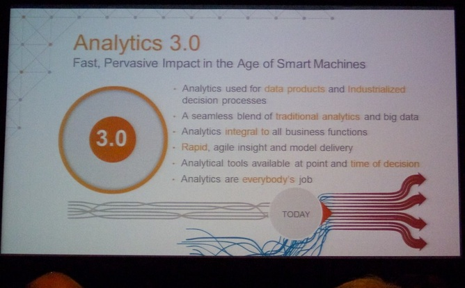 INFORMS Business Analytics 2014 Conference in Boston, MA