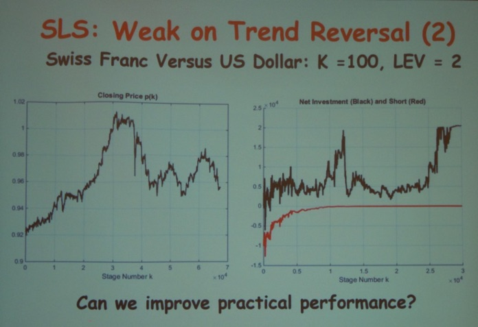 Behavior based learning in identifying high frequency trading strategies