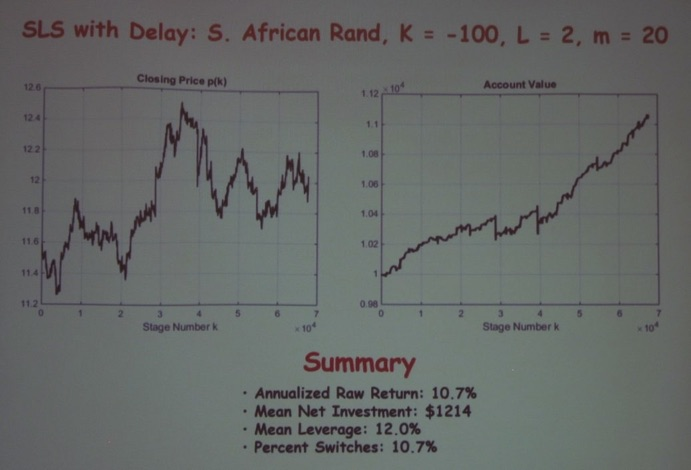 Optimal trading strategy and supply/demand